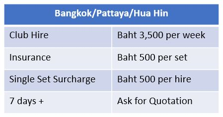 Rest of Thailand Rates