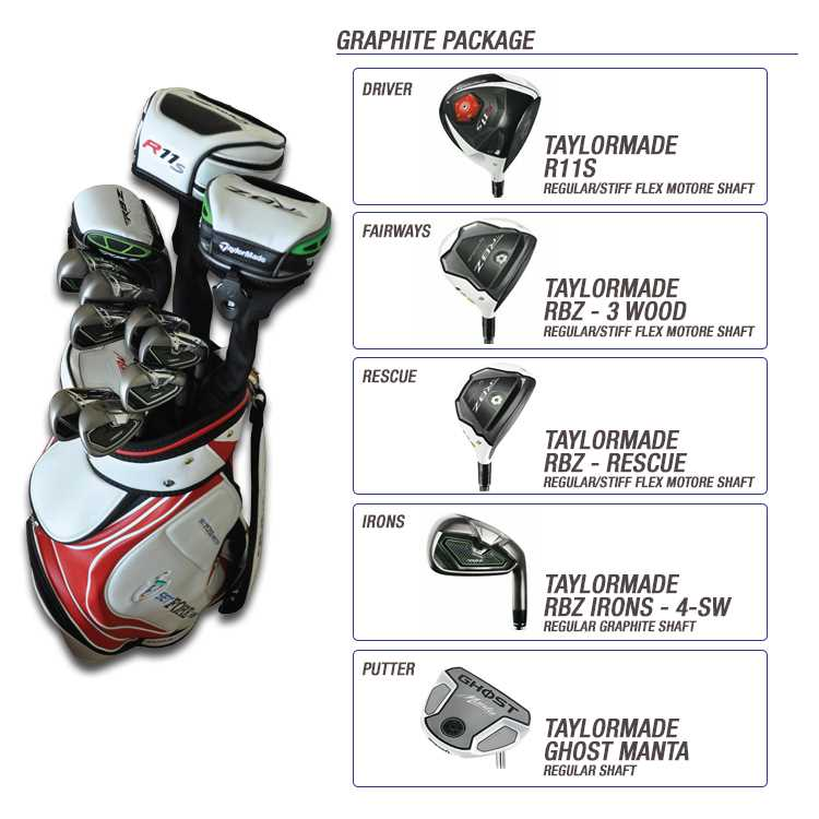 Package 1: Taylormade Graphite