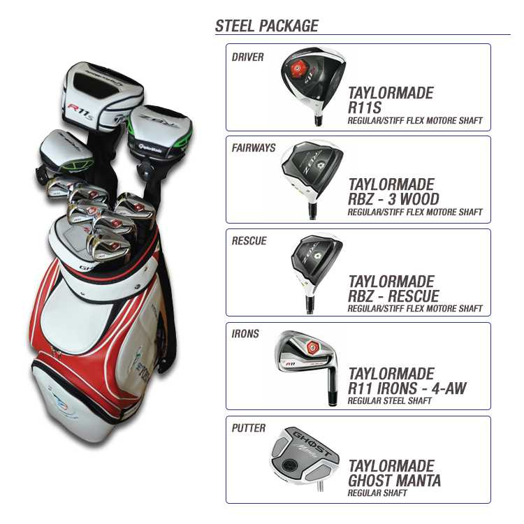 Package 2: Taylormade Steel